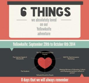 YK Infographic